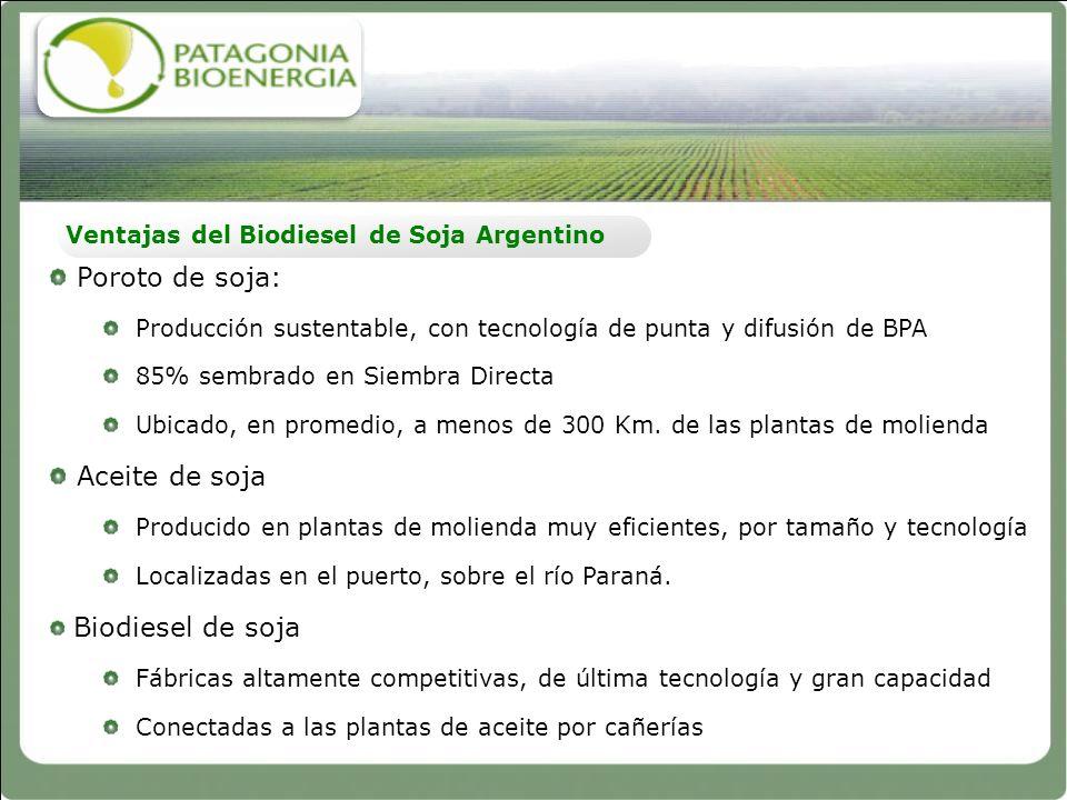 Ventajas del Biodiesel de Soja Argentino Poroto de soja: Producción sustentable, con tecnología de punta y difusión de BPA 85% sembrado en Siembra Dir