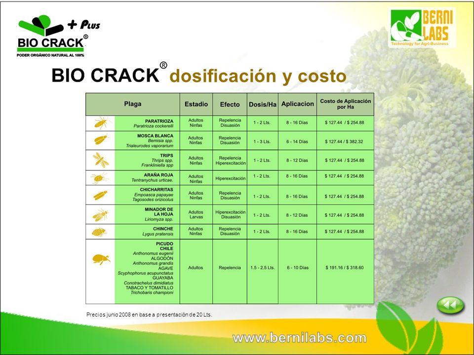 Es un producto orgánico que crea zonas de exclusión y de disuasión de alimentación de nemátodos en torno a la raíz, por medio de metabolitos alelopáticos y moléculas sulfuradas.
