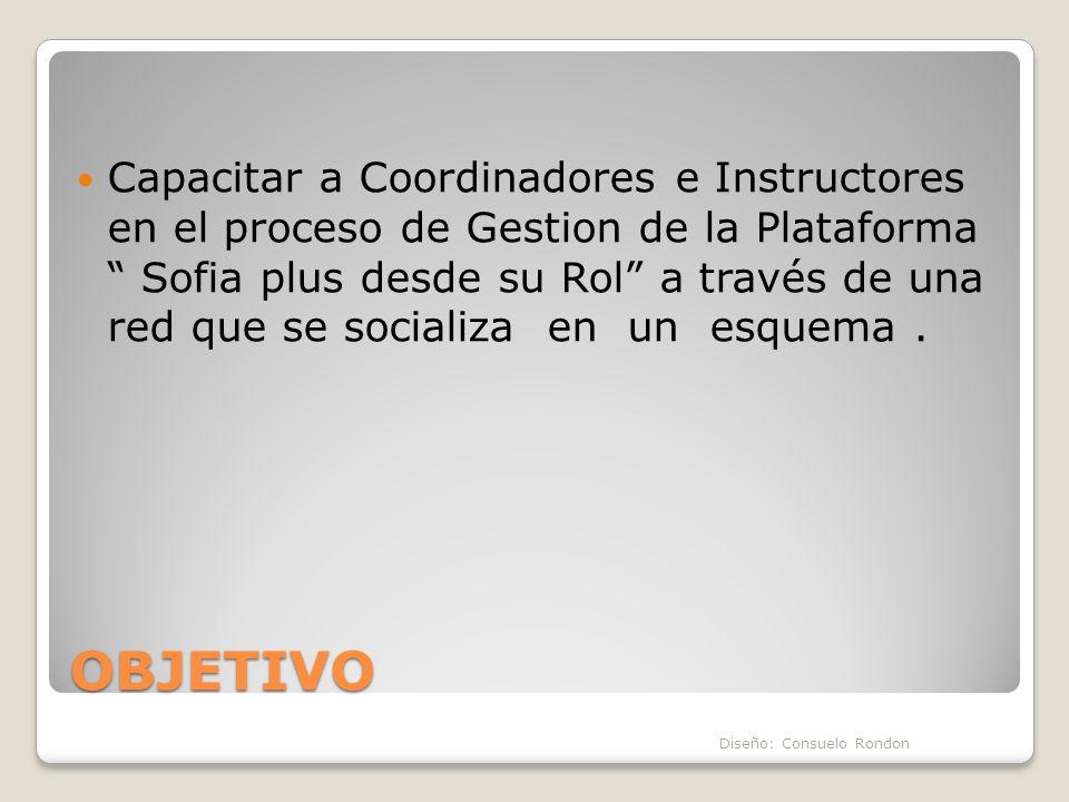 OBJETIVO Capacitar a Coordinadores e Instructores en el proceso de Gestion de la Plataforma Sofia plus desde su Rol a través de una red que se sociali