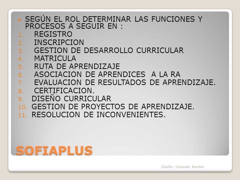 SOFIAPLUS SEGÚN EL ROL DETERMINAR LAS FUNCIONES Y PROCESOS A SEGUIR EN : 1. REGISTRO 2. INSCRIPCION 3. GESTION DE DESARROLLO CURRICULAR 4. MATRICULA 5
