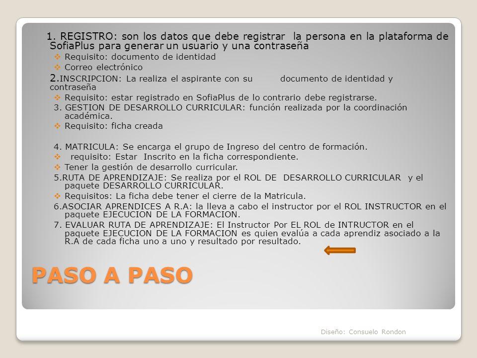 PASO A PASO 1. REGISTRO: son los datos que debe registrar la persona en la plataforma de SofiaPlus para generar un usuario y una contraseña Requisito: