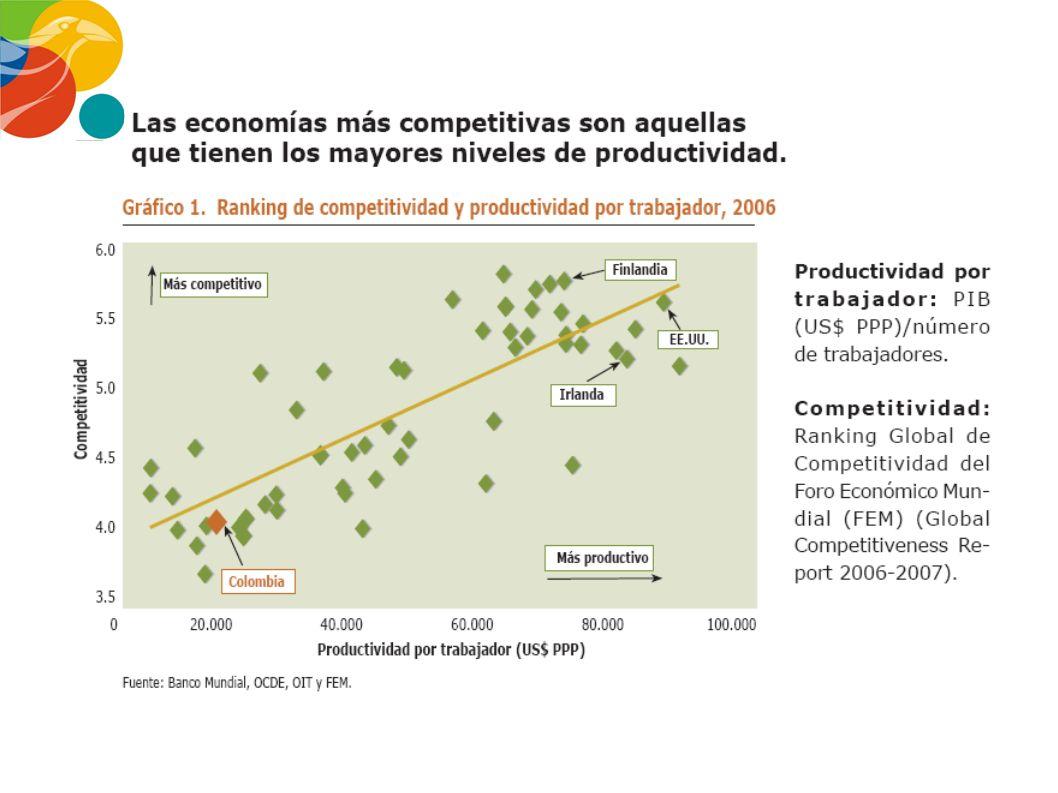 Rediseño de los procesos y sistemas industriales simulando, imitando los sistemas naturales en cuanto al reciclaje, reuso y minimización de pérdidas,