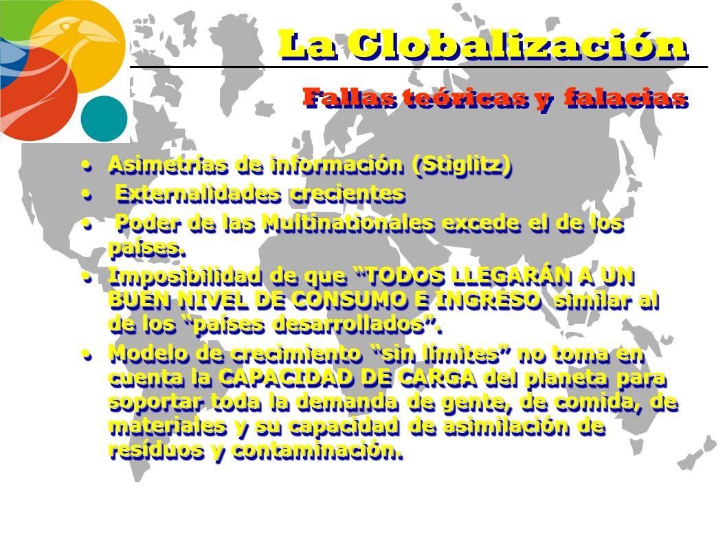 Globalización: El modelo teórico Economía Neoclásica : Racionalidad del ConsumidorRacionalidad del Consumidor Maximización de la utilidad y beneficio