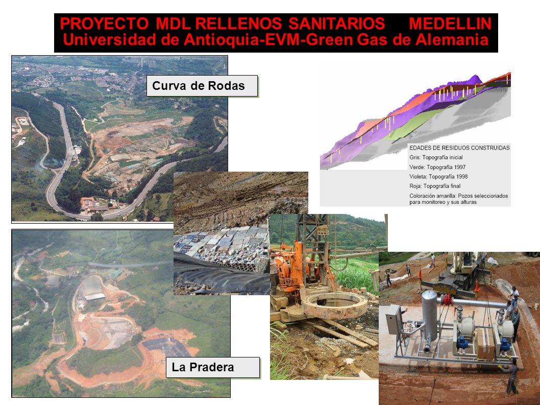 Proyectos y Certificados de Reducción de Gases de Efecto Invernadero. Reciclaje y Reaprovechamiento Residuos Sólidos :Ruta del Reciclaje y Parque Indu