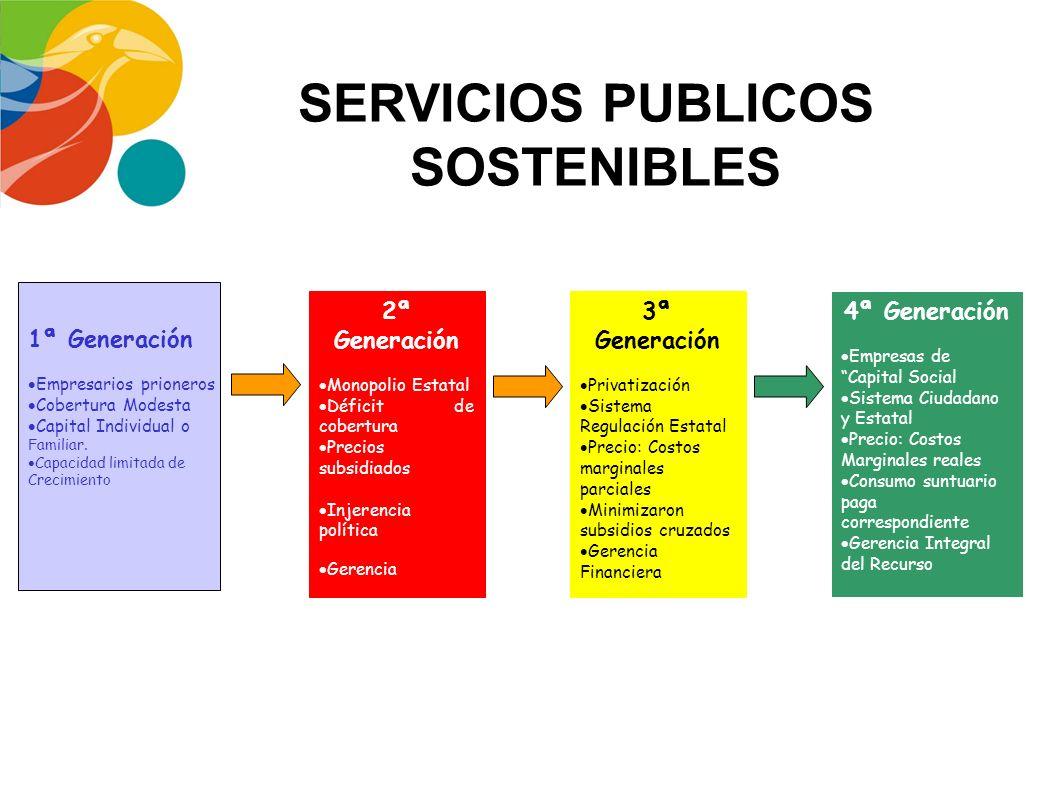 Servicios Públicos Sostenibles (de Cuarta Generación) Existen posibilidades importantes de Ahorro de Agua y Energía en los hogares, fábricas, oficinas
