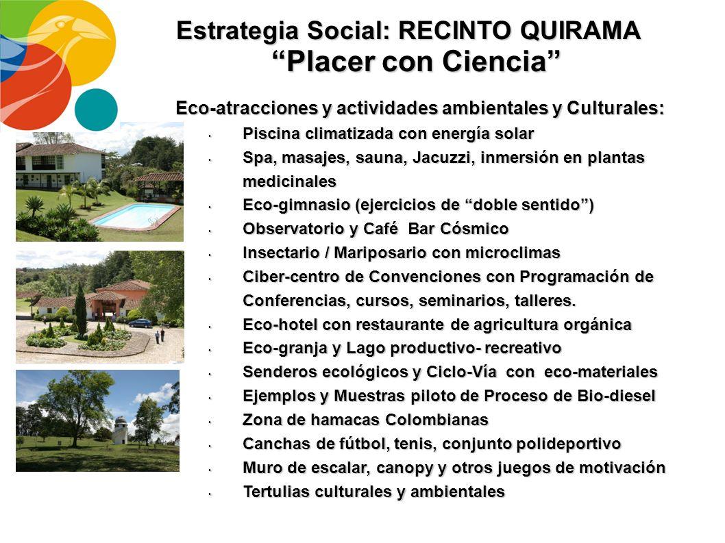 Estado Empresa Universidad Ciudadanos Modelo de Innovación Social del PTA Estado