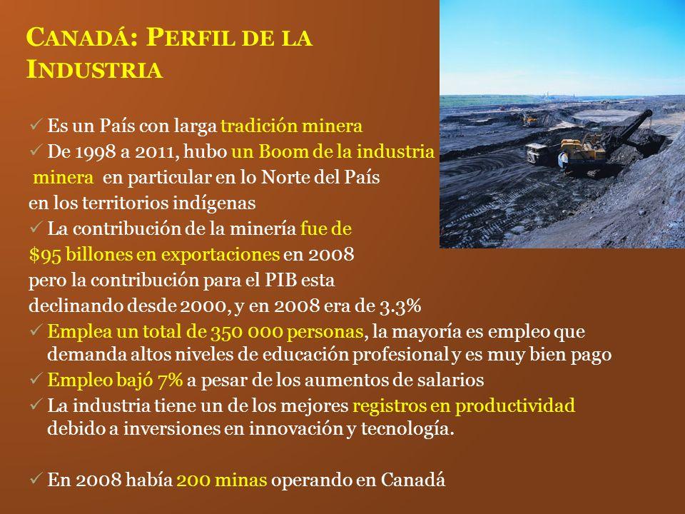 C ANADÁ : P ERFIL DE LA I NDUSTRIA Es un País con larga tradición minera De 1998 a 2011, hubo un Boom de la industria minera en particular en lo Norte del País en los territorios indígenas La contribución de la minería fue de $95 billones en exportaciones en 2008 pero la contribución para el PIB esta declinando desde 2000, y en 2008 era de 3.3% Emplea un total de 350 000 personas, la mayoría es empleo que demanda altos niveles de educación profesional y es muy bien pago Empleo bajó 7% a pesar de los aumentos de salarios La industria tiene un de los mejores registros en productividad debido a inversiones en innovación y tecnología.