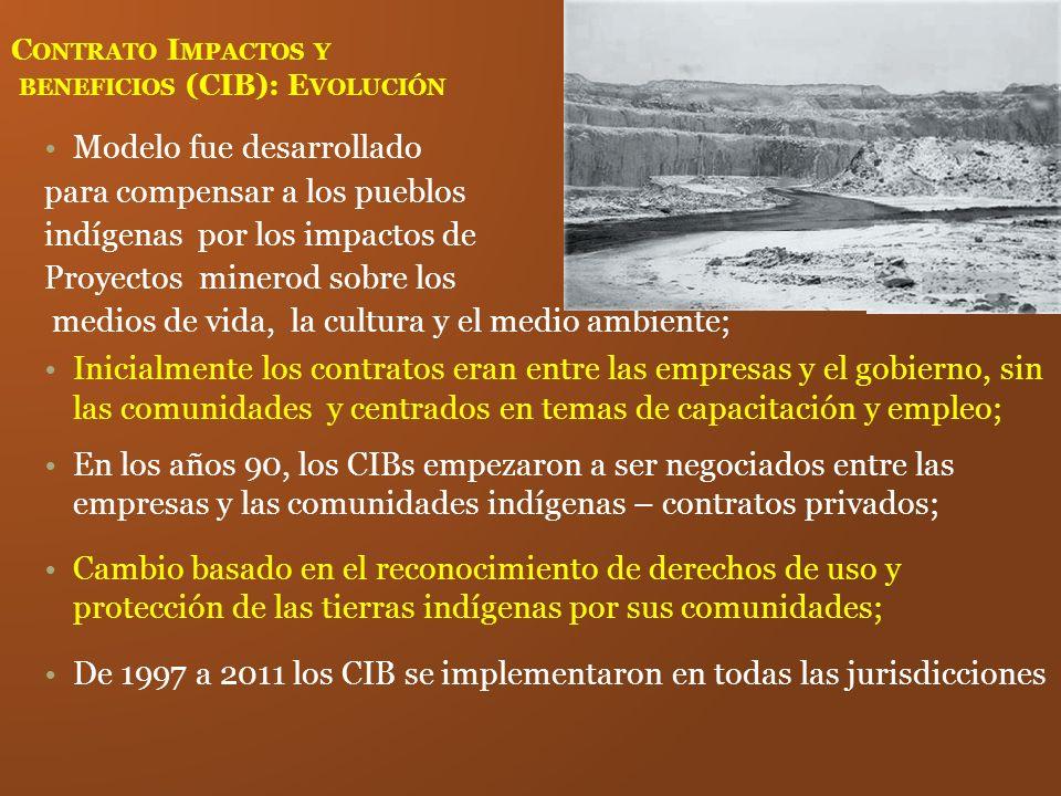 C ONTRATO I MPACTOS Y BENEFICIOS (CIB): E VOLUCIÓN Modelo fue desarrollado para compensar a los pueblos indígenas por los impactos de Proyectos minero