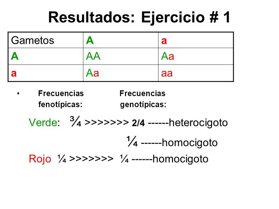 Resultados: Ejercicio # 1 Frecuencias Frecuencias fenotípicas: genotípicas: Verde: ¾ >>>>>>> 2/4 ------heterocigoto ¼ ------homocigoto Rojo: ¼ >>>>>>>