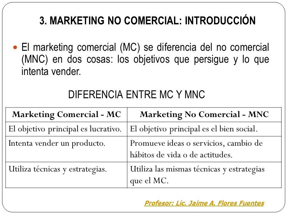 Área de Educación para el trabajo EL MARKETING TEMA 3: EL MARKETING NO COMERCIAL Profesor: Lic. Jaime A. Flores Fuentes