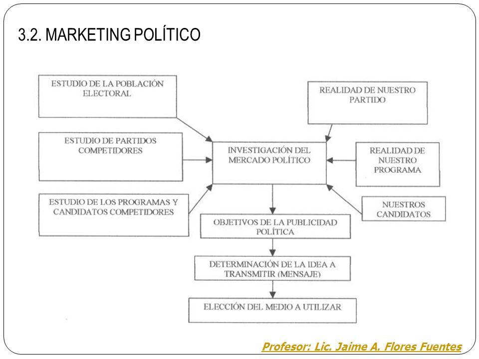 El producto que se intenta vender es un candidato o un programa político determinado. El precio es el voto de los ciudadanos. El marketing electoral e