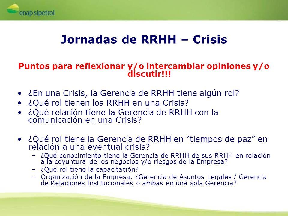 Jornadas de RRHH – Crisis Puntos para reflexionar y/o intercambiar opiniones y/o discutir!!! ¿En una Crisis, la Gerencia de RRHH tiene algún rol? ¿Qué