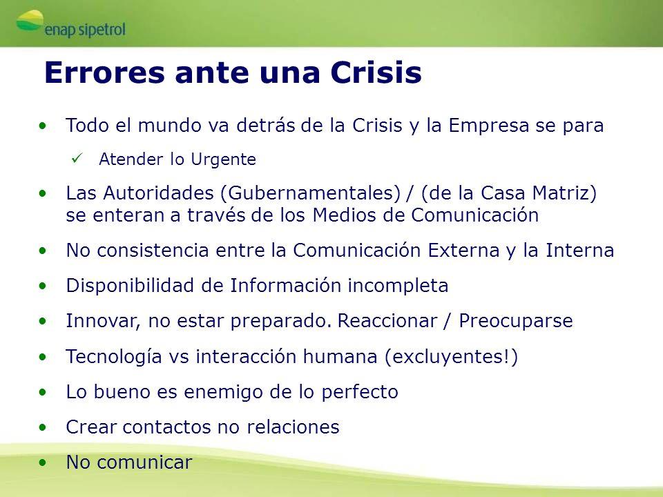Todo el mundo va detrás de la Crisis y la Empresa se para Atender lo Urgente Las Autoridades (Gubernamentales) / (de la Casa Matriz) se enteran a trav