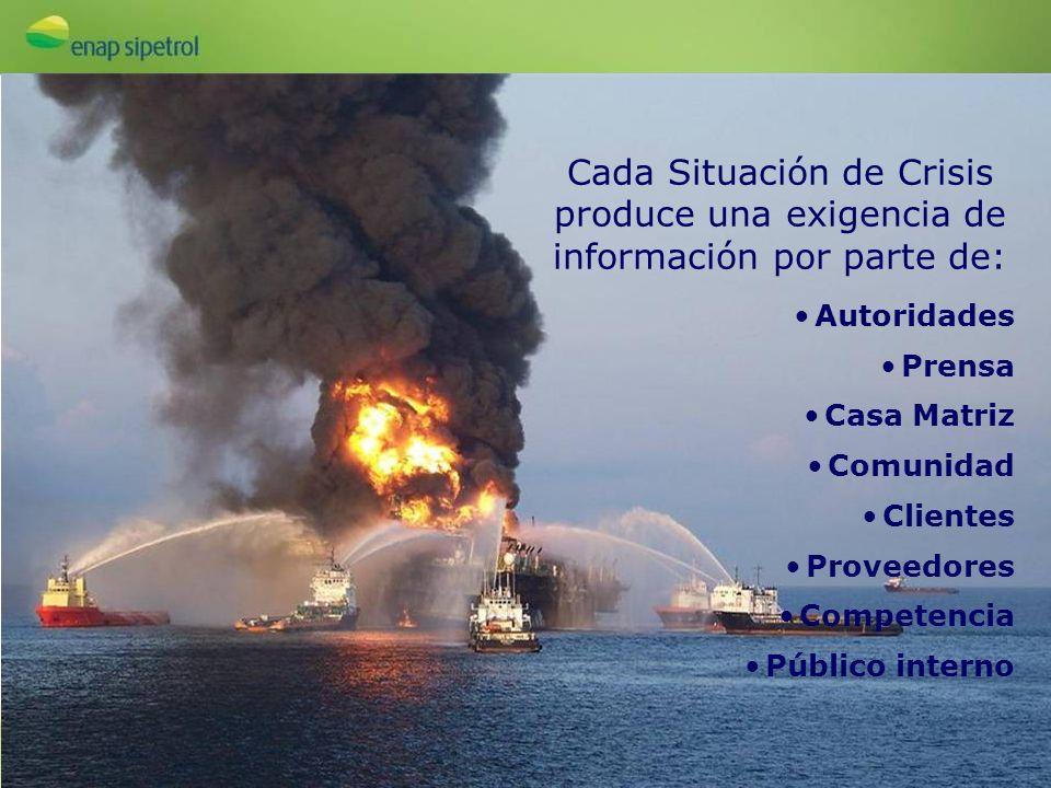 Cada Situación de Crisis produce una exigencia de información por parte de: Autoridades Prensa Casa Matriz Comunidad Clientes Proveedores Competencia