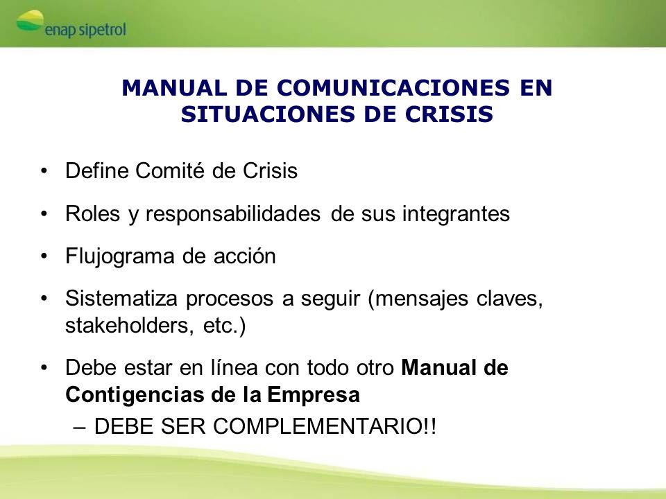 MANUAL DE COMUNICACIONES EN SITUACIONES DE CRISIS Define Comité de Crisis Roles y responsabilidades de sus integrantes Flujograma de acción Sistematiz