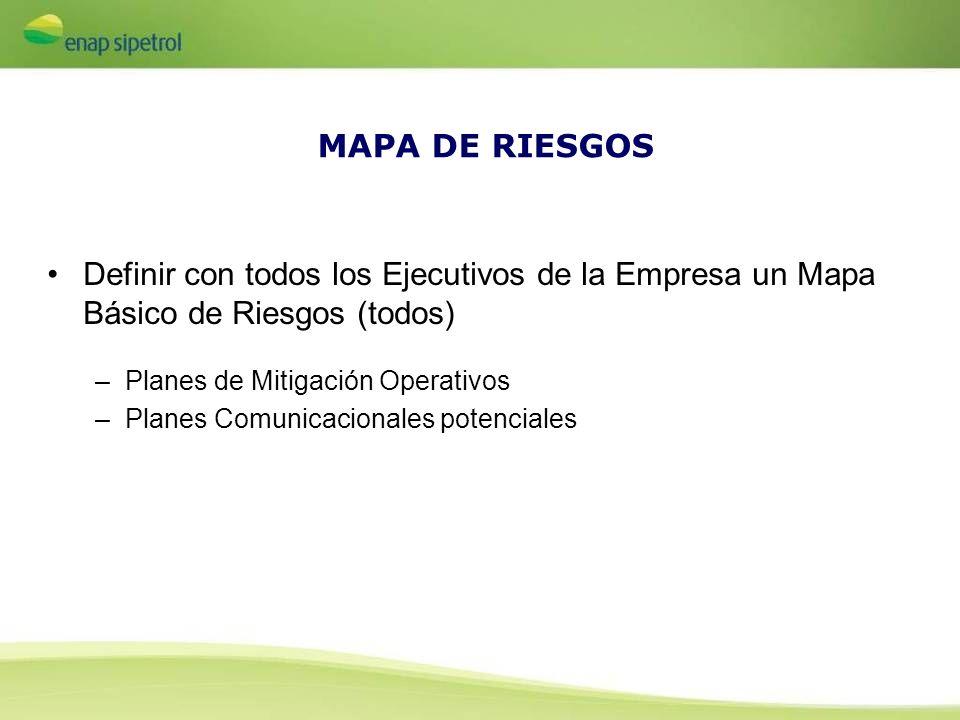 MAPA DE RIESGOS Definir con todos los Ejecutivos de la Empresa un Mapa Básico de Riesgos (todos) –Planes de Mitigación Operativos –Planes Comunicacion