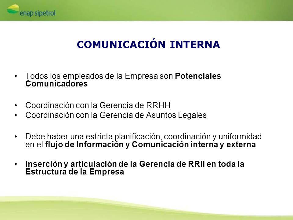 COMUNICACIÓN INTERNA Todos los empleados de la Empresa son Potenciales Comunicadores Coordinación con la Gerencia de RRHH Coordinación con la Gerencia