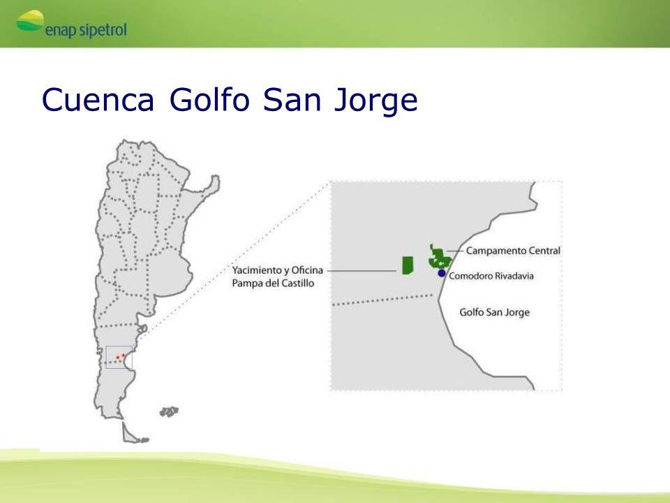 Cuenca Golfo San Jorge