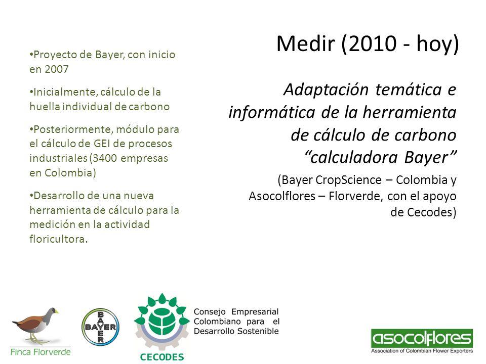 Medir (2010 - hoy) Adaptación temática e informática de la herramienta de cálculo de carbono calculadora Bayer (Bayer CropScience – Colombia y Asocolf