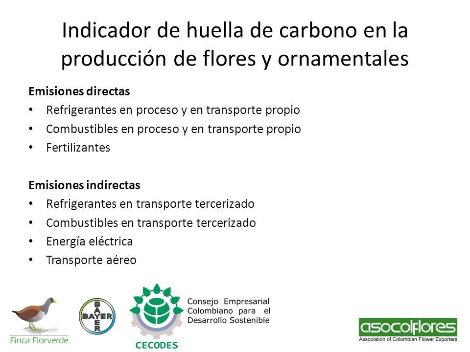 Indicador de huella de carbono en la producción de flores y ornamentales Emisiones directas Refrigerantes en proceso y en transporte propio Combustibl