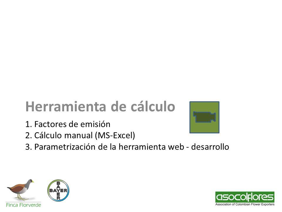 1. Factores de emisión 2. Cálculo manual (MS-Excel) 3. Parametrización de la herramienta web - desarrollo Herramienta de cálculo
