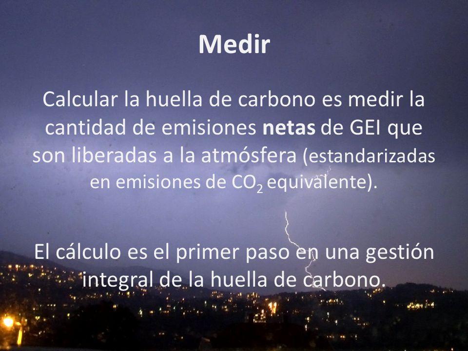 Medir Calcular la huella de carbono es medir la cantidad de emisiones netas de GEI que son liberadas a la atmósfera (estandarizadas en emisiones de CO