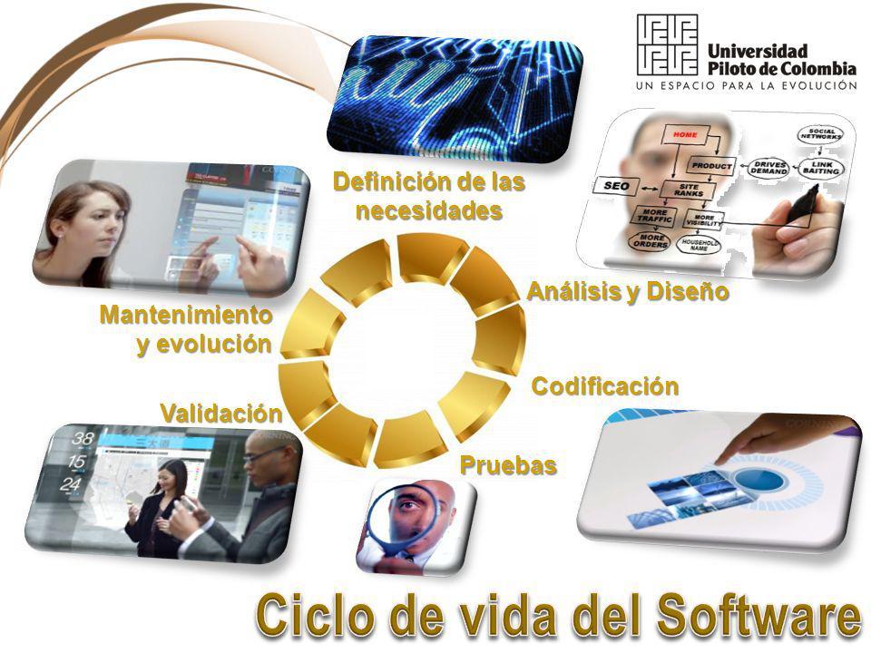 Definición de las necesidades Mantenimiento y evolución Análisis y Diseño Codificación Pruebas Validación