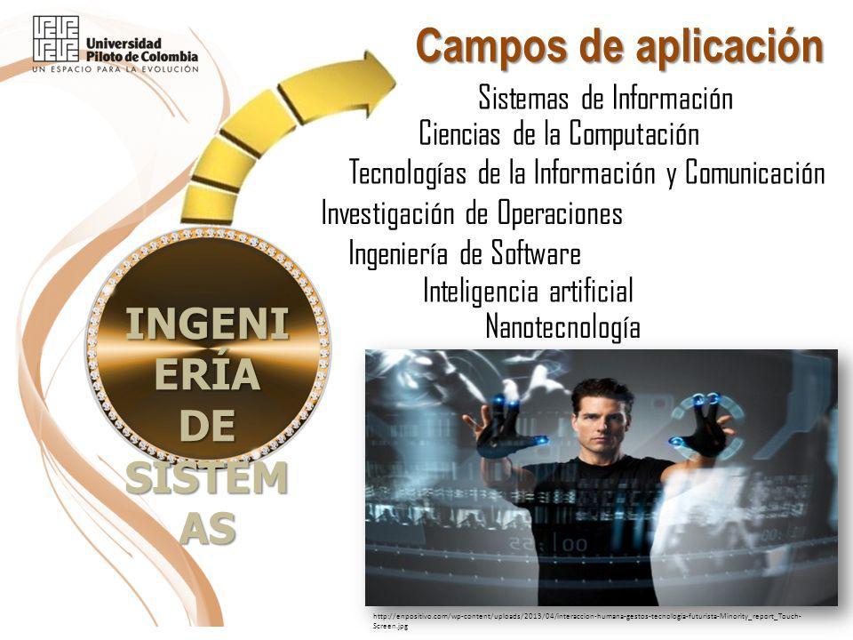INGENI ERÍA DE SISTEM AS Ingeniería de Software Ciencias de la Computación Sistemas de Información Tecnologías de la Información y Comunicación Investigación de Operaciones Campos de aplicación Inteligencia artificial Nanotecnología http://enpositivo.com/wp-content/uploads/2013/04/interaccion-humana-gestos-tecnologia-futurista-Minority_report_Touch- Screen.jpg