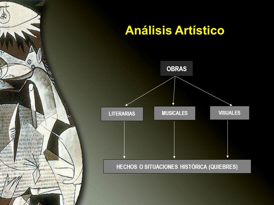 Análisis Artístico HECHOS O SITUACIONES HISTÓRICA (QUIEBRES) LITERARIAS VISUALES MUSICALES OBRAS