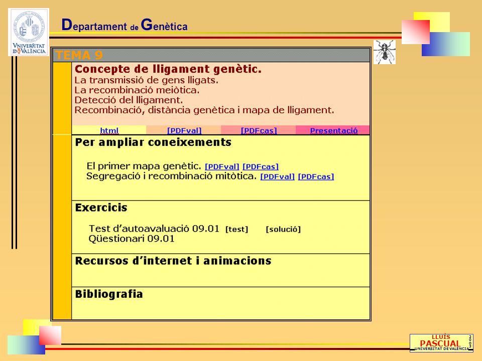 D epartament de G enètica Tema 9-Concepto de ligamiento genético Detección del ligamiento LLUÍS PASCUAL UNIVERSITAT DE VALÈNCIA 20032003 Para determinar si dos pares génicos están ligados o se transmiten al azar, se compara el número de individuos observados en cada clase fenotípica con lo que se espera de haber transmisión independiente, y se testa la desviación entre estos valores mediante una Ji-cuadrado.