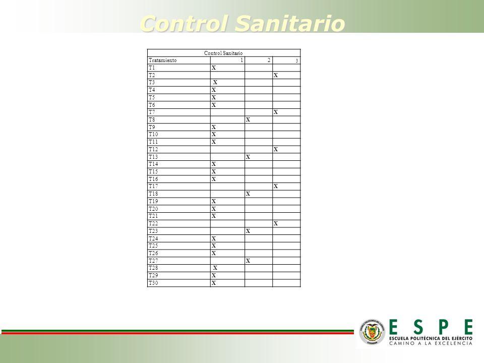 Control Sanitario Tratamiento12 3 T1X T2 X T3 X T4X T5X T6X T7 X T8 X T9X T10X T11X T12 X T13 X T14X T15X T16X T17 X T18 X T19X T20X T21X T22 X T23 X