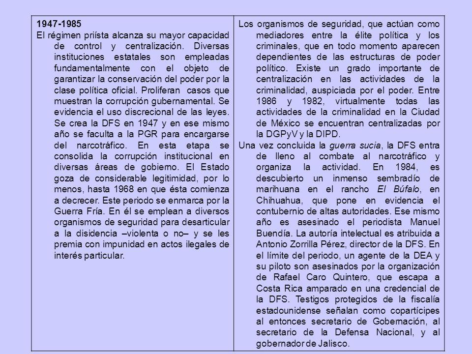 1947-1985 El régimen priísta alcanza su mayor capacidad de control y centralización.