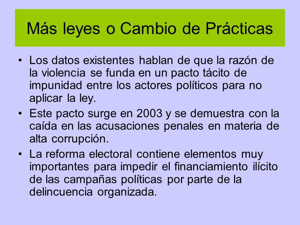 Más leyes o Cambio de Prácticas Los datos existentes hablan de que la razón de la violencia se funda en un pacto tácito de impunidad entre los actores políticos para no aplicar la ley.