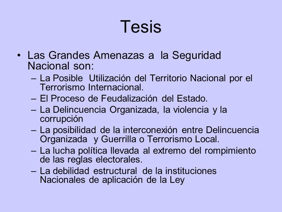 Tesis Las Grandes Amenazas a la Seguridad Nacional son: –La Posible Utilización del Territorio Nacional por el Terrorismo Internacional.