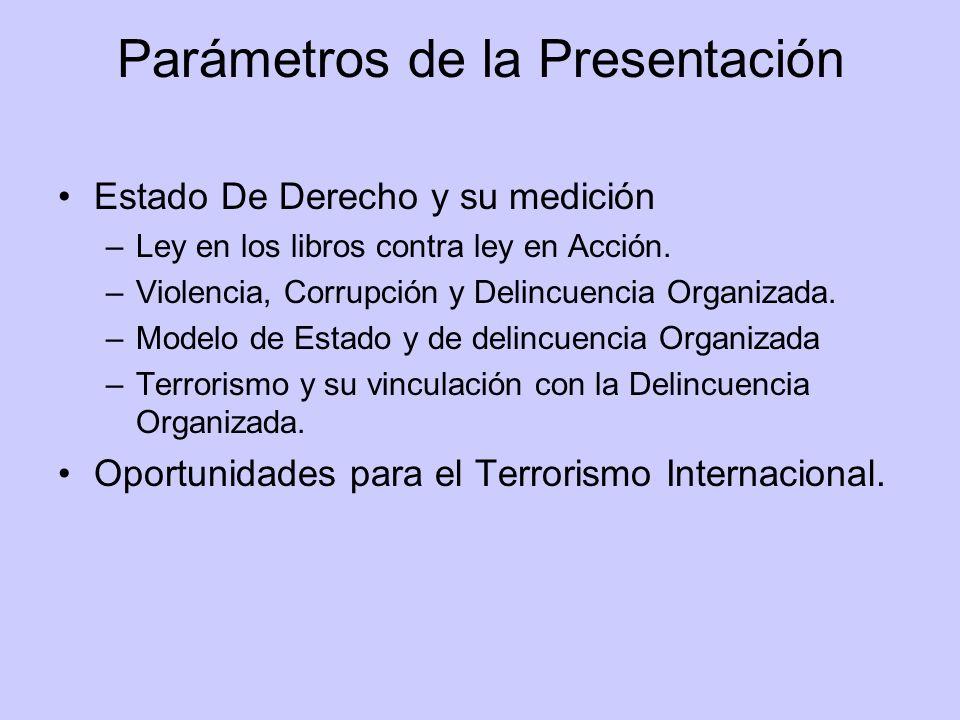 Parámetros de la Presentación Estado De Derecho y su medición –Ley en los libros contra ley en Acción.