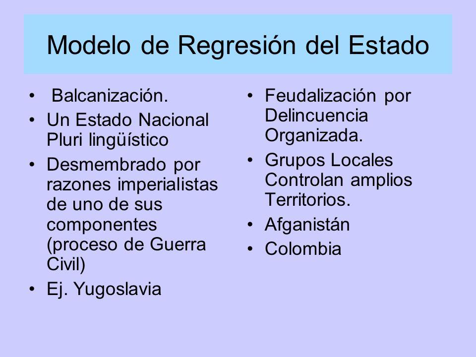 Modelo de Regresión del Estado Balcanización.