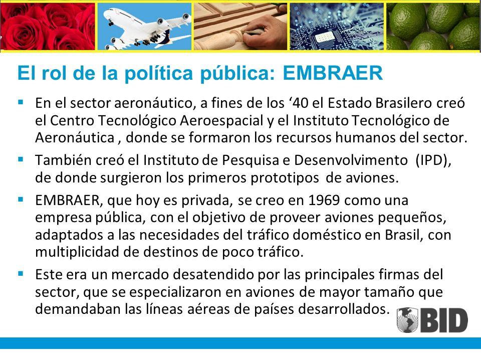 El rol de la política pública: EMBRAER En el sector aeronáutico, a fines de los 40 el Estado Brasilero creó el Centro Tecnológico Aeroespacial y el Instituto Tecnológico de Aeronáutica, donde se formaron los recursos humanos del sector.
