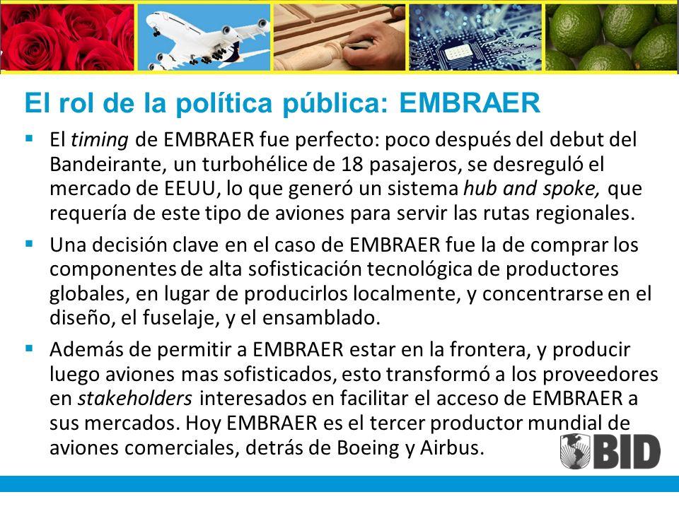 El rol de la política pública: EMBRAER El timing de EMBRAER fue perfecto: poco después del debut del Bandeirante, un turbohélice de 18 pasajeros, se desreguló el mercado de EEUU, lo que generó un sistema hub and spoke, que requería de este tipo de aviones para servir las rutas regionales.