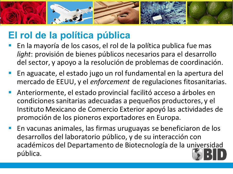 El rol de la política pública En la mayoría de los casos, el rol de la política publica fue mas light: provisión de bienes públicos necesarios para el desarrollo del sector, y apoyo a la resolución de problemas de coordinación.