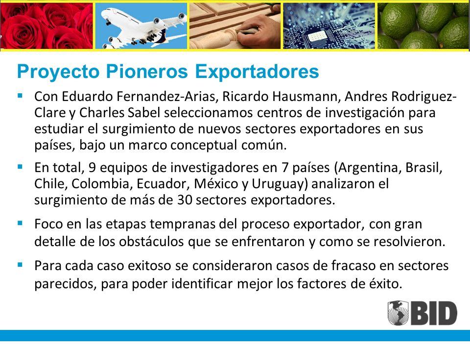 Proyecto Pioneros Exportadores Con Eduardo Fernandez-Arias, Ricardo Hausmann, Andres Rodriguez- Clare y Charles Sabel seleccionamos centros de investigación para estudiar el surgimiento de nuevos sectores exportadores en sus países, bajo un marco conceptual común.