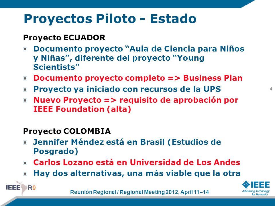 Reunión Regional / Regional Meeting 2012, April 11–14 Proyectos Piloto - Estado Proyecto ECUADOR Documento proyecto Aula de Ciencia para Niños y Niñas
