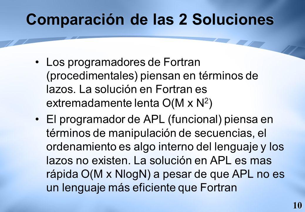 10 Comparación de las 2 Soluciones Los programadores de Fortran (procedimentales) piensan en términos de lazos. La solución en Fortran es extremadamen