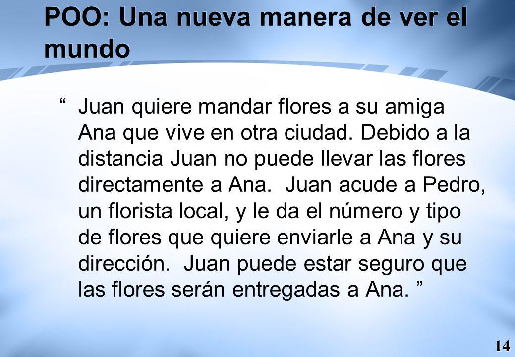 14 POO: Una nueva manera de ver el mundo Juan quiere mandar flores a su amiga Ana que vive en otra ciudad. Debido a la distancia Juan no puede llevar