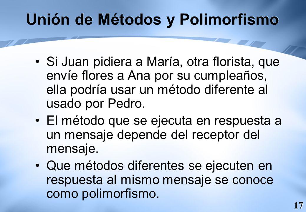 17 Unión de Métodos y Polimorfismo Si Juan pidiera a María, otra florista, que envíe flores a Ana por su cumpleaños, ella podría usar un método difere