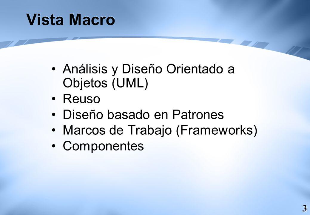 3 Vista Macro Análisis y Diseño Orientado a Objetos (UML) Reuso Diseño basado en Patrones Marcos de Trabajo (Frameworks) Componentes
