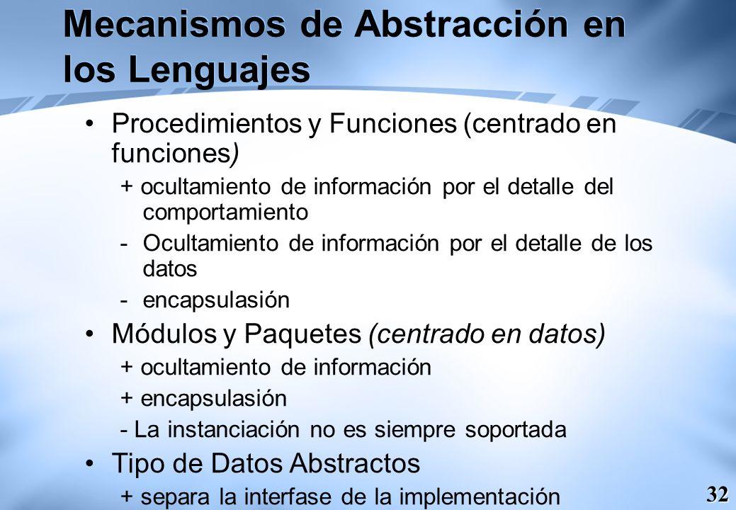 32 Mecanismos de Abstracción en los Lenguajes Procedimientos y Funciones (centrado en funciones) + ocultamiento de información por el detalle del comp
