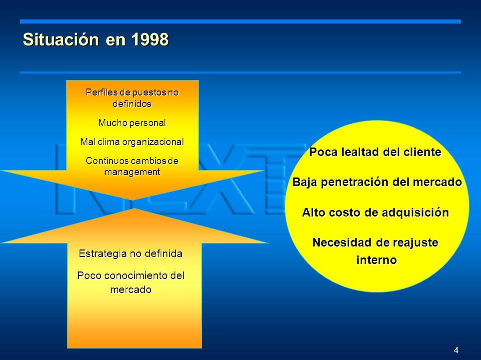 3 Nuestros orígenes Fusión de varias empresas Fusión de varias empresas Mezcla de varias culturas organizacionales Mezcla de varias culturas organizac