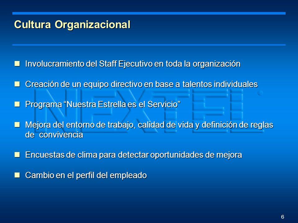 5 El reto Definicion de la Visión, Misión y Valores de la empresa Definicion de la Visión, Misión y Valores de la empresa Definición de objetivos Defi