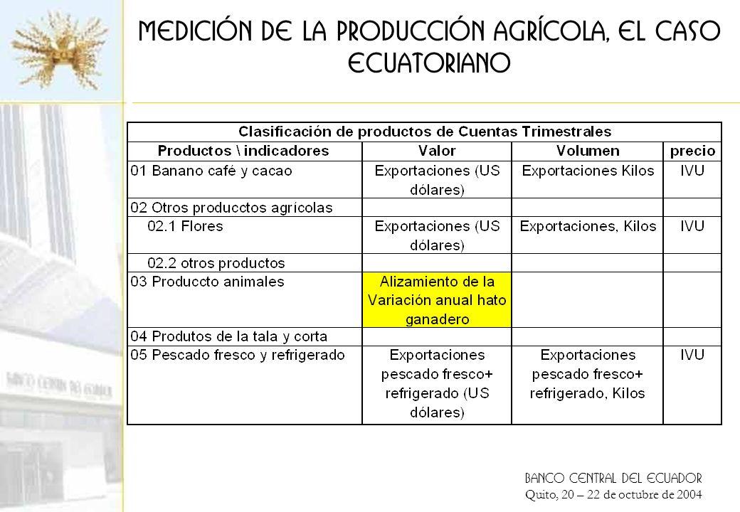 BANCO CENTRAL DEL ECUADOR Quito, 20 – 22 de octubre de 2004 Medición de la producción agrícola, el caso ECUATORIANO