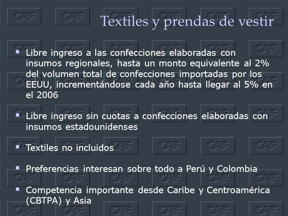 Textiles y prendas de vestir Libre ingreso a las confecciones elaboradas con insumos regionales, hasta un monto equivalente al 2% del volumen total de confecciones importadas por los EEUU, incrementándose cada año hasta llegar al 5% en el 2006 Libre ingreso sin cuotas a confecciones elaboradas con insumos estadounidenses Textiles no incluidos Preferencias interesan sobre todo a Perú y Colombia Competencia importante desde Caribe y Centroamérica (CBTPA) y Asia